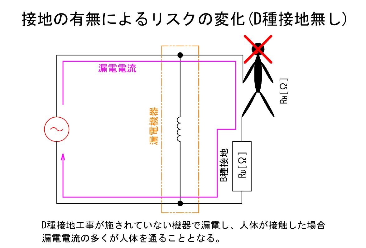 漏電 ブレーカー 原理